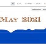 2021 May Net Worth Summary