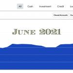 Net Worth Summary June-2021